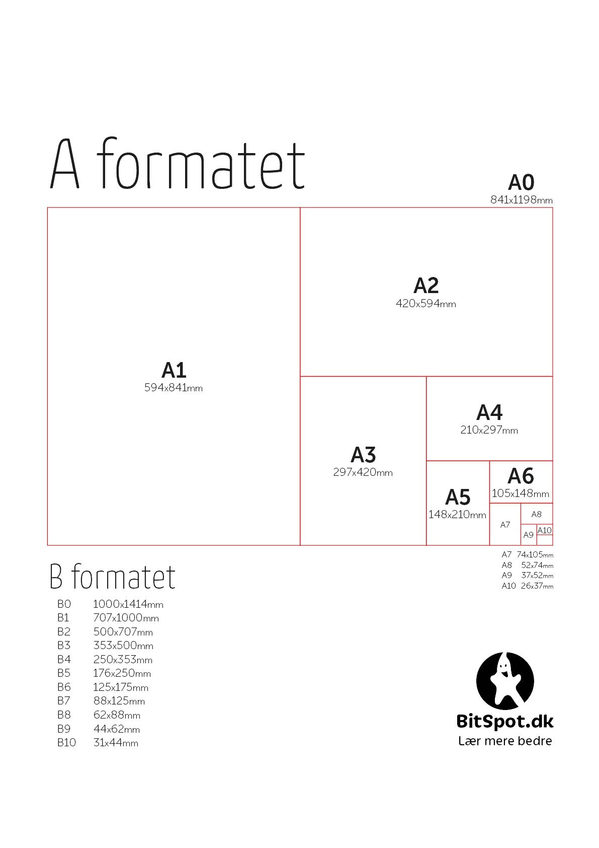 A format og B format