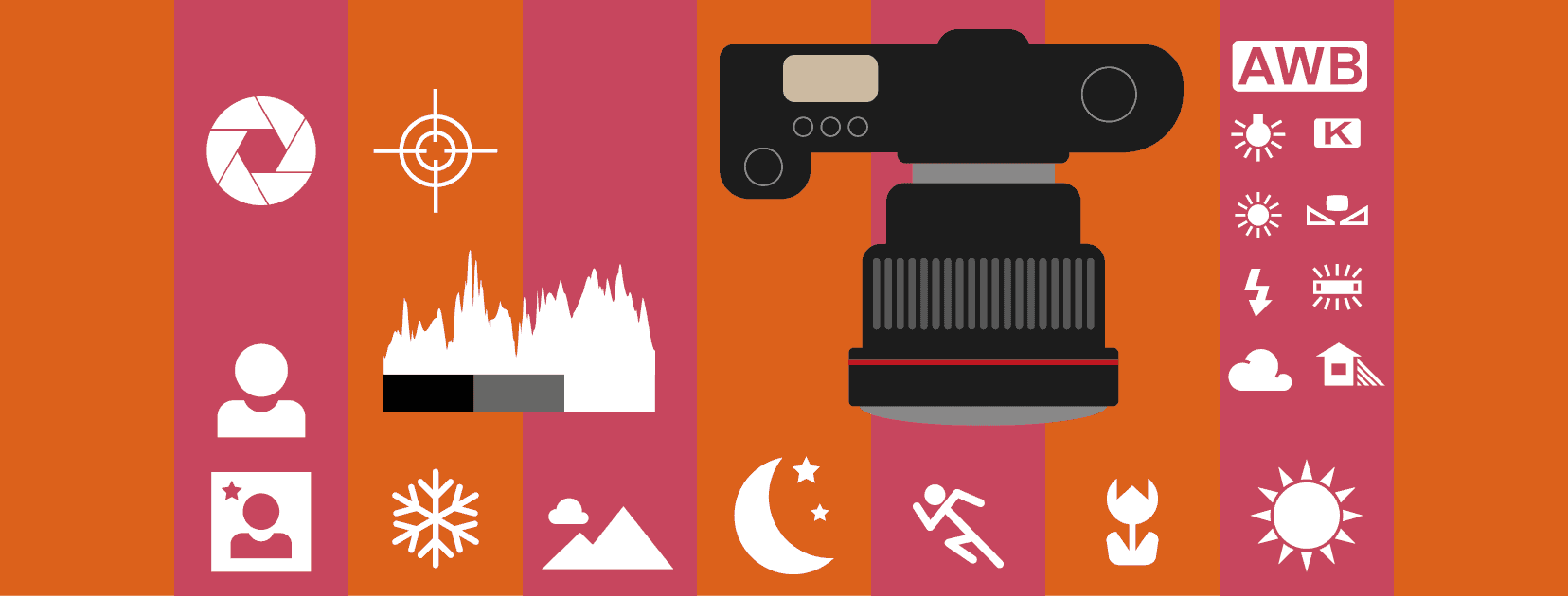 kamera teknik kursus begynder