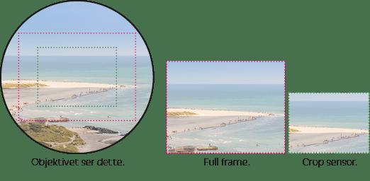 Objektiver-sensor