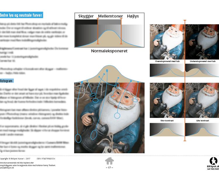 Photoshop Perspektiv Opretning Kursus