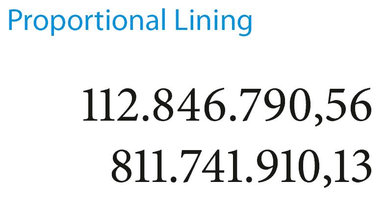 proportional-lining-bitspot-kursus