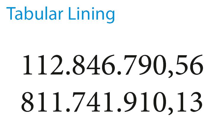 tabular-lining-bitspot-kursus