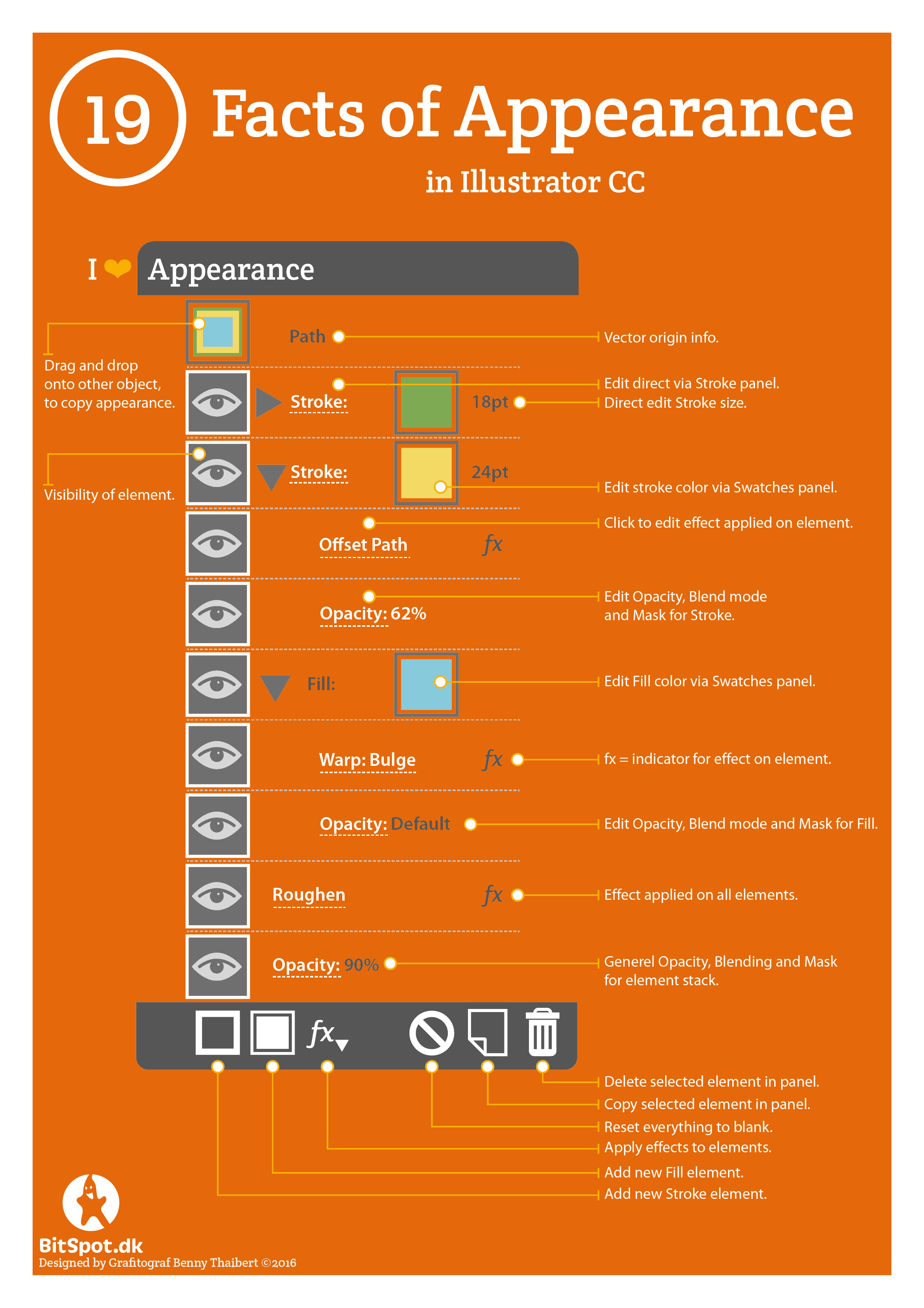factsheet-illustrator-appearance