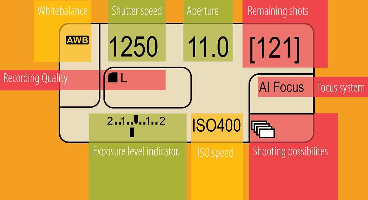 display-camera-walkthrough