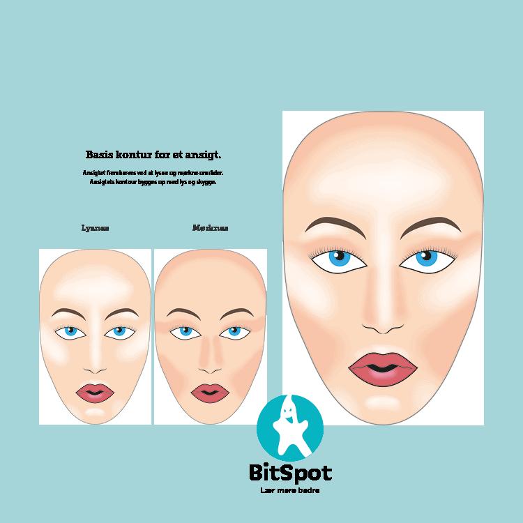 Retouch Pro kursus make up
