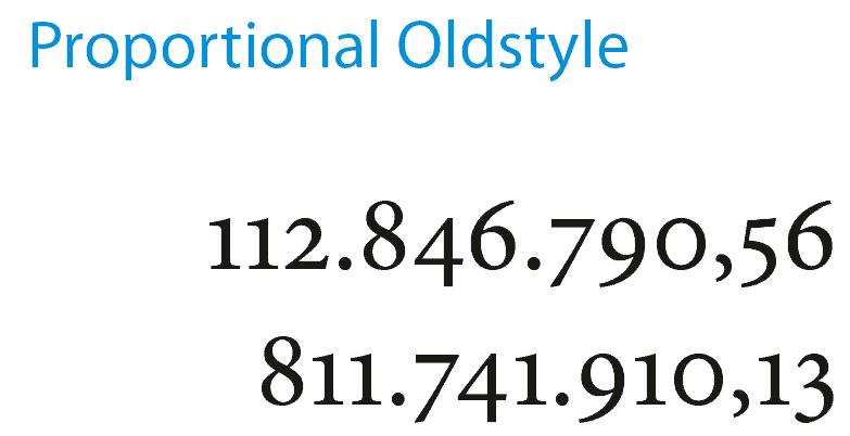 proportional-oldstyle-bitspot-kursus