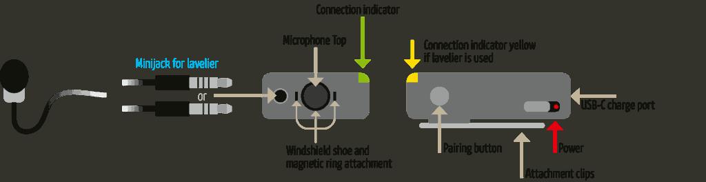 DJI Pocket 2 external microphone operation