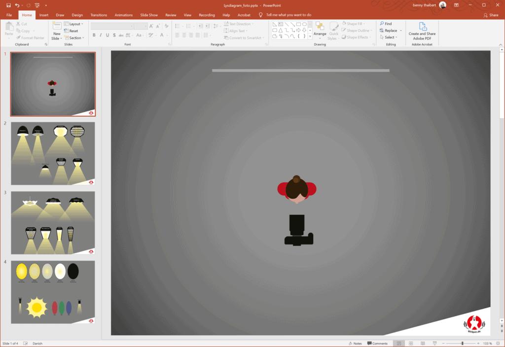Lysdigram i Powerpoint. Billedet viser 4 slides hvoraf 3 har lyselementer. Den første slide er tegnesiden hvor de andre fungerer som lager.